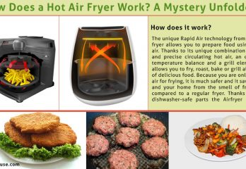 How Does a Hot Air Fryer Work? How to Use a Hot Air fryer?